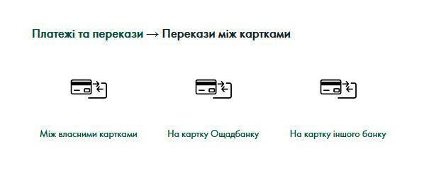 Как проверить баланс карты ощадбанка через смс украина